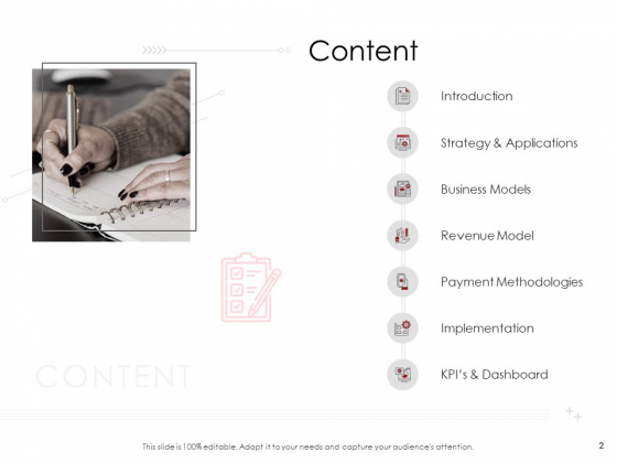 Digitalization_Corporate_Initiative_Ppt_PowerPoint_Presentation_Complete_Deck_With_Slides_Slide_2