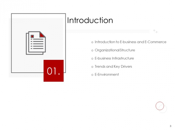 Digitalization_Corporate_Initiative_Ppt_PowerPoint_Presentation_Complete_Deck_With_Slides_Slide_3