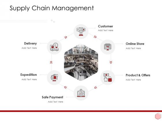 Digitalization Corporate Initiative Supply Chain Management Formats PDF