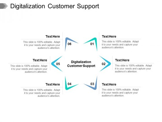 Digitalization Customer Support Ppt PowerPoint Presentation Pictures Model Cpb Pdf