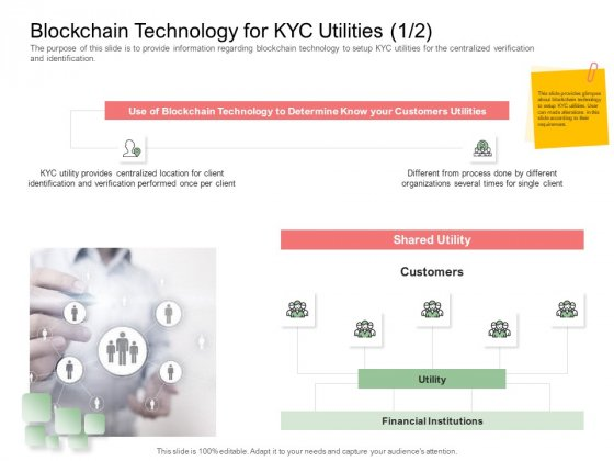 Digitization Of Client Onboarding Blockchain Technology For KYC Utilities Client Ppt Professional Show PDF