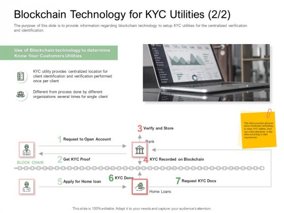Digitization_Of_Client_Onboarding_Blockchain_Technology_For_KYC_Utilities_Use_Ppt_Layouts_Diagrams_PDF_Slide_1
