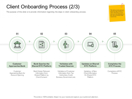 Digitization Of Client Onboarding Client Onboarding Process Extract Ppt Portfolio Information PDF