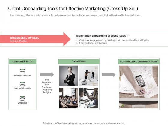 Digitization Of Client Onboarding Client Onboarding Tools For Effective Marketing Cross Up Sell Rules PDF