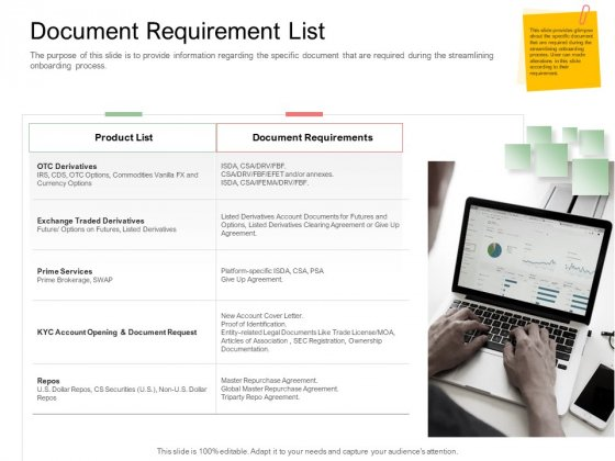 Digitization Of Client Onboarding Document Requirement List Demonstration PDF