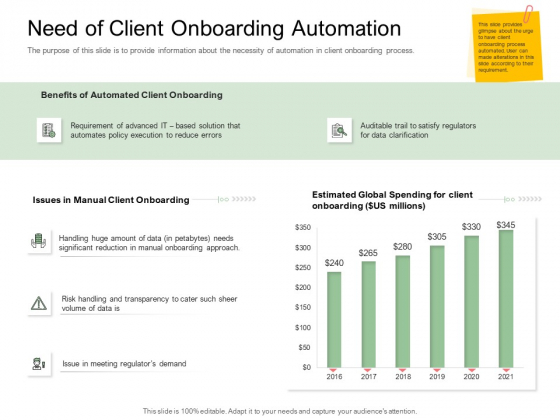 Digitization Of Client Onboarding Need Of Client Onboarding Automation Topics PDF