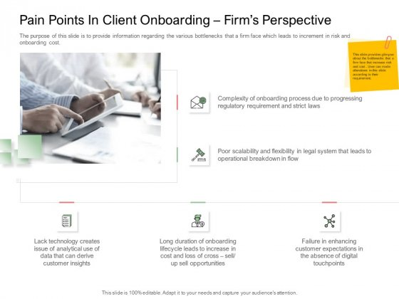 Digitization Of Client Onboarding Pain Points In Client Onboarding Firms Perspective Sample PDF