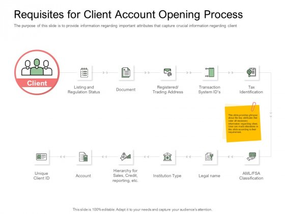 Digitization Of Client Onboarding Requisites For Client Account Opening Process Ppt File Gallery PDF