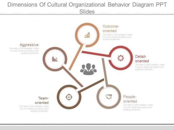 Dimensions Of Cultural Organizational Behavior Diagram Ppt Slides
