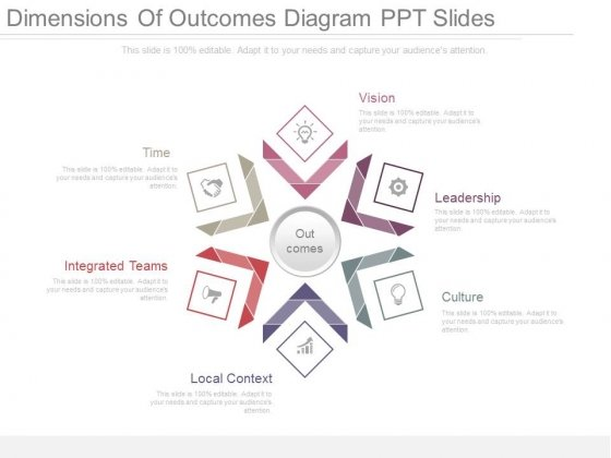 Dimensions Of Outcomes Diagram Ppt Slides