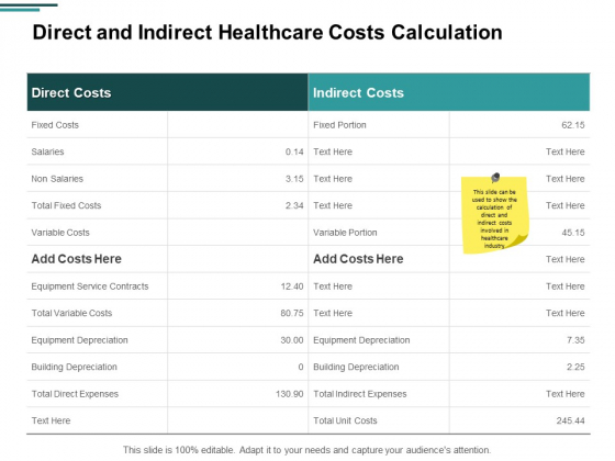 Direct And Indirect Healthcare Costs Calculation Ppt PowerPoint Presentation Pictures Layouts