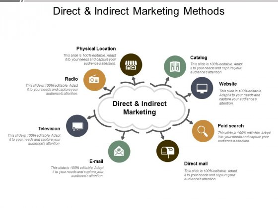 Direct And Indirect Marketing Methods Ppt PowerPoint Presentation Styles Design Ideas