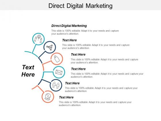 Direct Digital Marketing Ppt PowerPoint Presentation Professional Format Ideas Cpb
