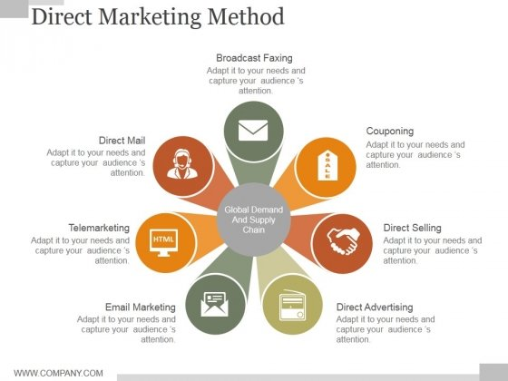 Direct Marketing Method Ppt PowerPoint Presentation Graphics