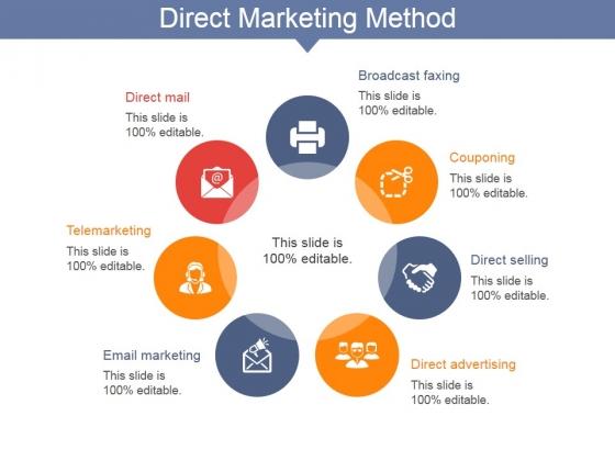 Direct Marketing Method Ppt PowerPoint Presentation Inspiration Display