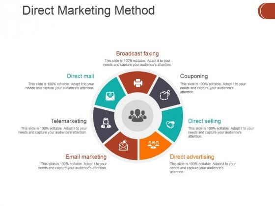 Direct Marketing Method Ppt PowerPoint Presentation Professional Graphics Pictures
