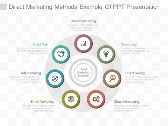direct marketing methods example of ppt presentation powerpoint templates