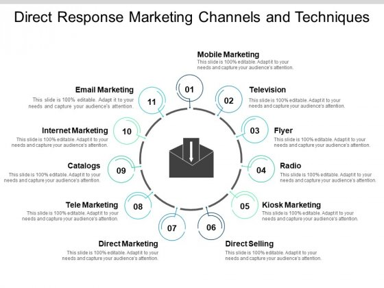 Direct Response Marketing Channels And Techniques Ppt PowerPoint Presentation Slides Ideas