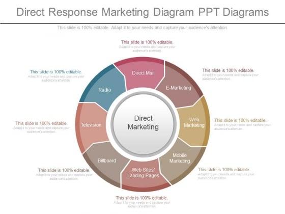 Direct Response Marketing Diagram Ppt Diagrams