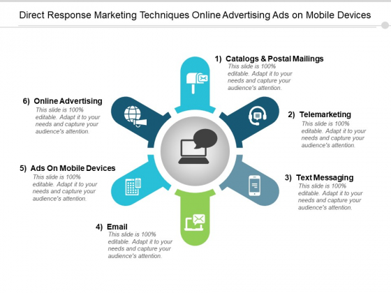 Direct Response Marketing Techniques Online Advertising Ads On Mobile Devices Ppt PowerPoint Presentation Professional Show