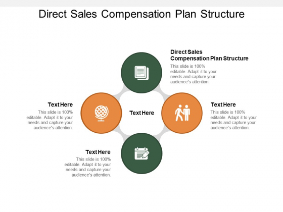 Direct Sales Compensation Plan Structure Ppt PowerPoint Presentation File Clipart Cpb