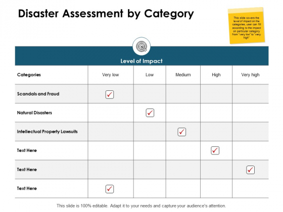 Disaster Assessment By Category Ppt PowerPoint Presentation Portfolio Guide