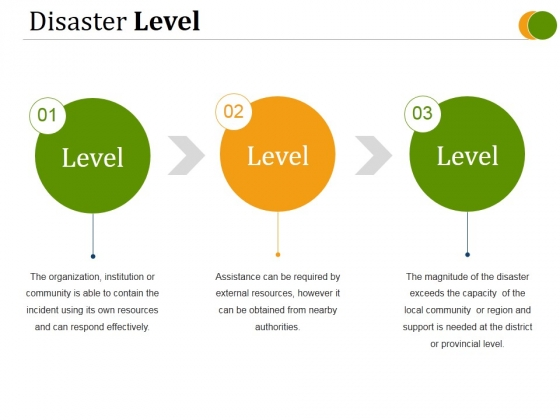Disaster Level Ppt PowerPoint Presentation Images