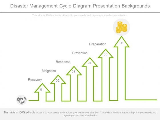 Disaster Management Cycle Diagram Presentation Backgrounds