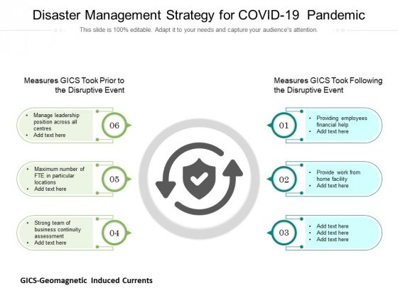 Disaster Management Strategy For COVID 19 Pandemic Ppt PowerPoint Presentation File Master Slide PDF