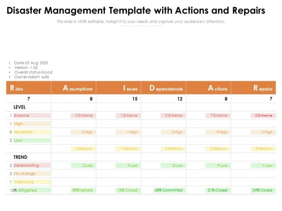 Disaster Management Template With Actions And Repairs Ppt PowerPoint Presentation File Design Templates PDF