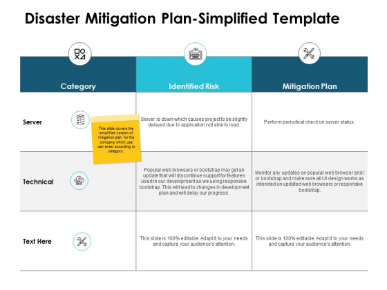 Disaster Mitigation Plan Simplified Template Ppt PowerPoint Presentation Show Format Ideas
