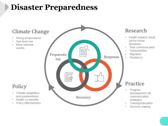 Disaster preparedness template 1 ppt powerpoint presentation disaster preparedness template 1 ppt powerpoint presentation template powerpoint templates toneelgroepblik Image collections