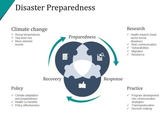 Disaster Preparedness Template Ppt PowerPoint Presentation Background Image