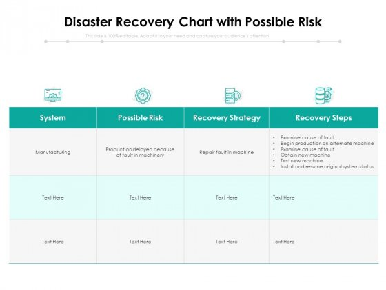 Disaster Recovery Chart With Possible Risk Ppt PowerPoint Presentation File Design Inspiration PDF