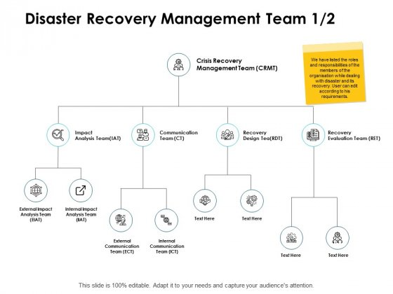 Disaster Recovery Management Team Communication Management Ppt PowerPoint Presentation Graphics