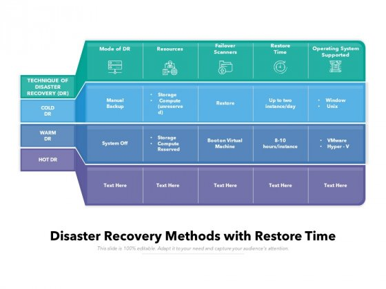 Disaster_Recovery_Methods_With_Restore_Time_Ppt_PowerPoint_Presentation_Gallery_Graphic_Images_PDF_Slide_1