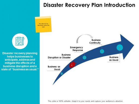 Disaster Recovery Plan Introduction Ppt PowerPoint Presentation Inspiration Aids