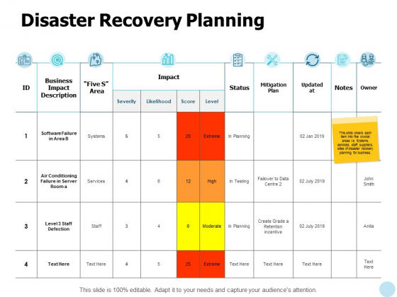 Disaster Recovery Planning Ppt PowerPoint Presentation Infographic Template Infographic Template