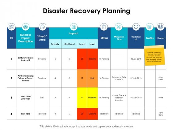 Disaster Recovery Planning Ppt PowerPoint Presentation