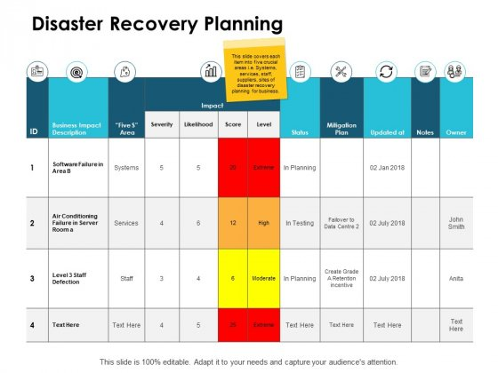 Disaster Recovery Planning Ppt PowerPoint Presentation Visuals