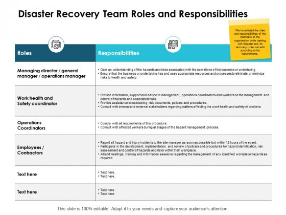 Disaster Recovery Team Roles And Responsibilities Ppt