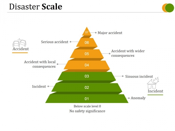 Disaster Scale Ppt PowerPoint Presentation Pictures