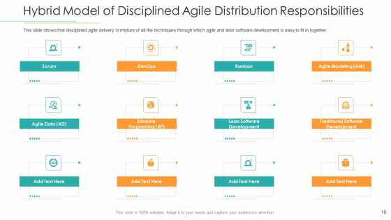 Disciplined_Agile_Distribution_Responsibilities_Ppt_PowerPoint_Presentation_Complete_Deck_With_Slides_Slide_10