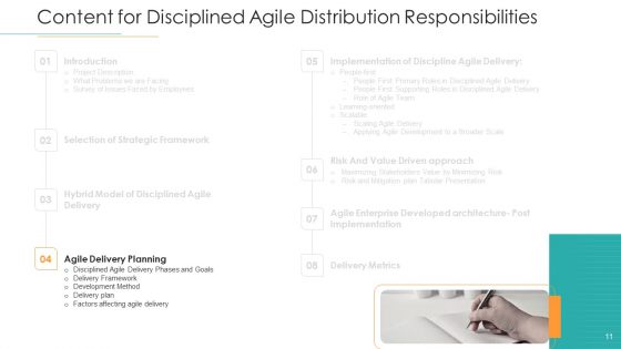 Disciplined_Agile_Distribution_Responsibilities_Ppt_PowerPoint_Presentation_Complete_Deck_With_Slides_Slide_11