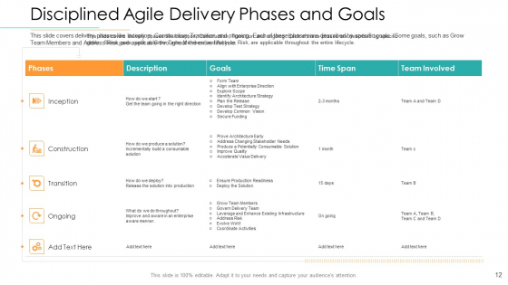 Disciplined_Agile_Distribution_Responsibilities_Ppt_PowerPoint_Presentation_Complete_Deck_With_Slides_Slide_12