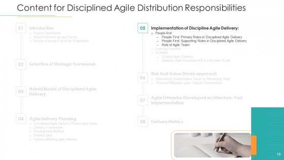 Disciplined_Agile_Distribution_Responsibilities_Ppt_PowerPoint_Presentation_Complete_Deck_With_Slides_Slide_18