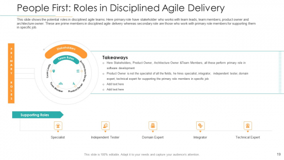Disciplined_Agile_Distribution_Responsibilities_Ppt_PowerPoint_Presentation_Complete_Deck_With_Slides_Slide_19