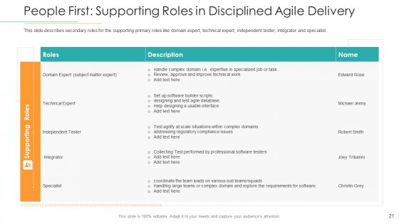 Disciplined_Agile_Distribution_Responsibilities_Ppt_PowerPoint_Presentation_Complete_Deck_With_Slides_Slide_21