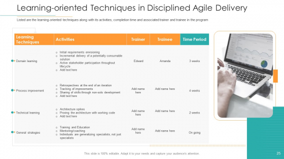 Disciplined_Agile_Distribution_Responsibilities_Ppt_PowerPoint_Presentation_Complete_Deck_With_Slides_Slide_25