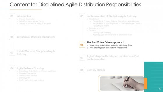 Disciplined_Agile_Distribution_Responsibilities_Ppt_PowerPoint_Presentation_Complete_Deck_With_Slides_Slide_30